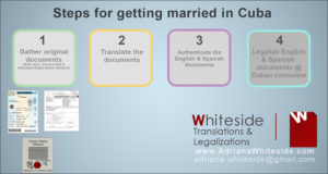 steps to getting married in Cuba